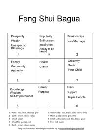 Feng Shui Bagua copy.001